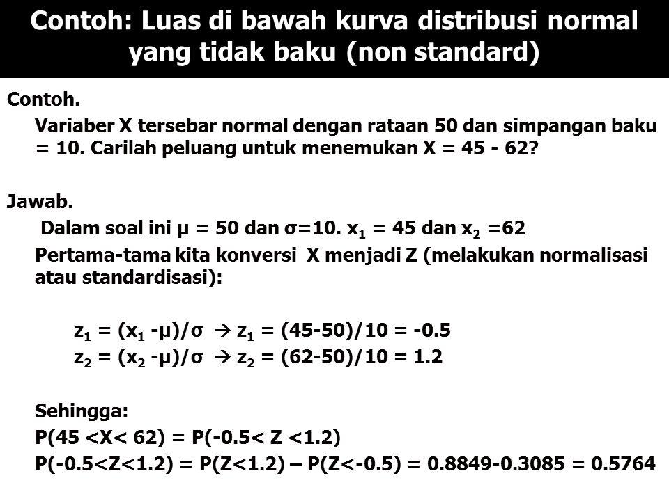 Contoh: Luas di bawah kurva distribusi normal yang tidak baku (non standard)