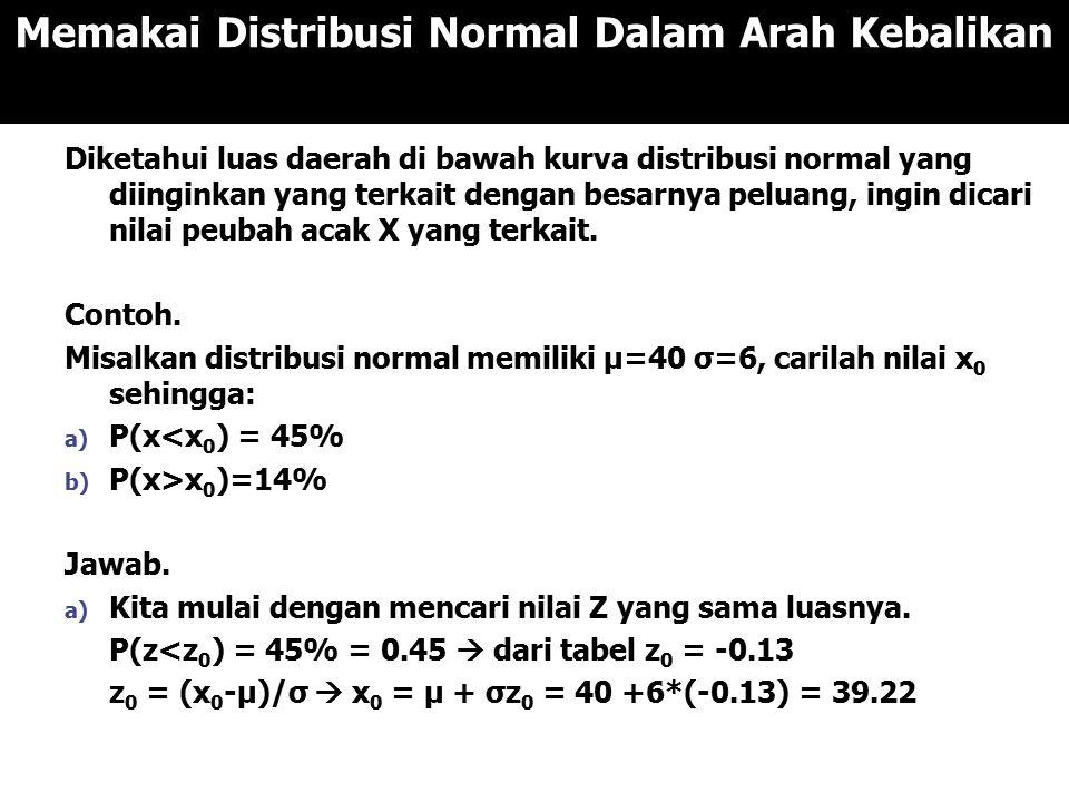 Memakai Distribusi Normal Dalam Arah Kebalikan