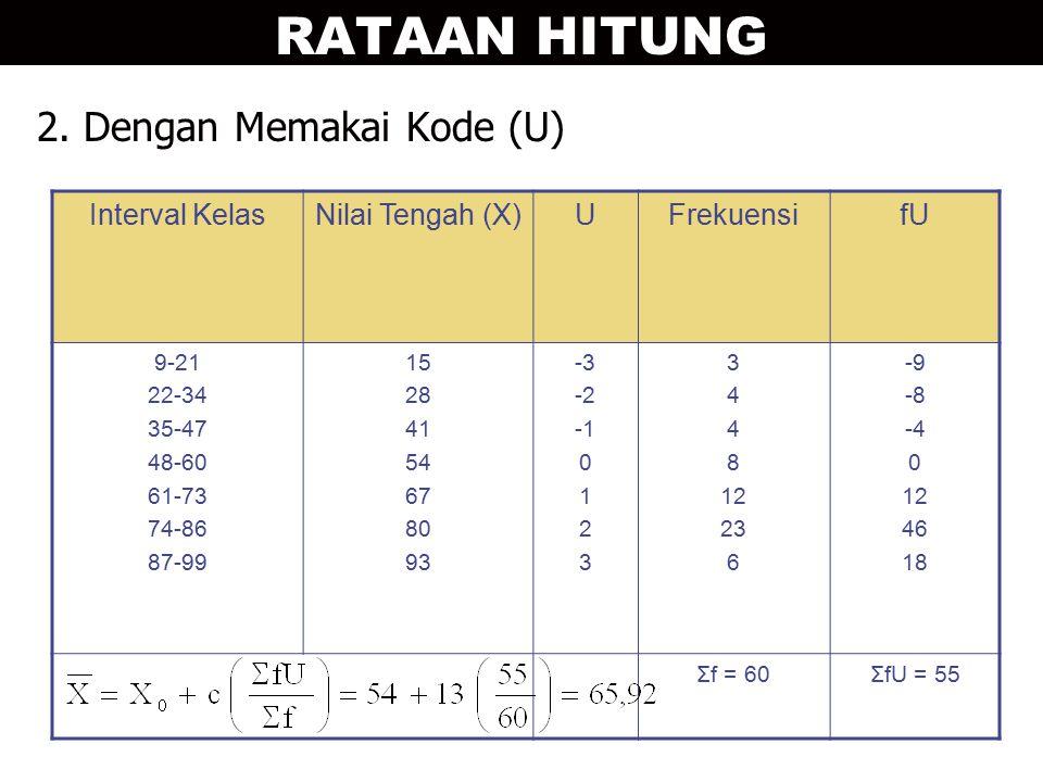 RATAAN HITUNG 2. Dengan Memakai Kode (U) Interval Kelas