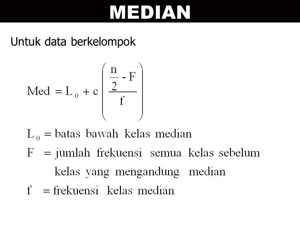 MEDIAN Untuk data berkelompok