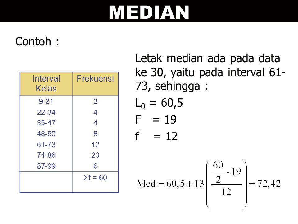 MEDIAN Contoh : Letak median ada pada data ke 30, yaitu pada interval 61-73, sehingga : L0 = 60,5.