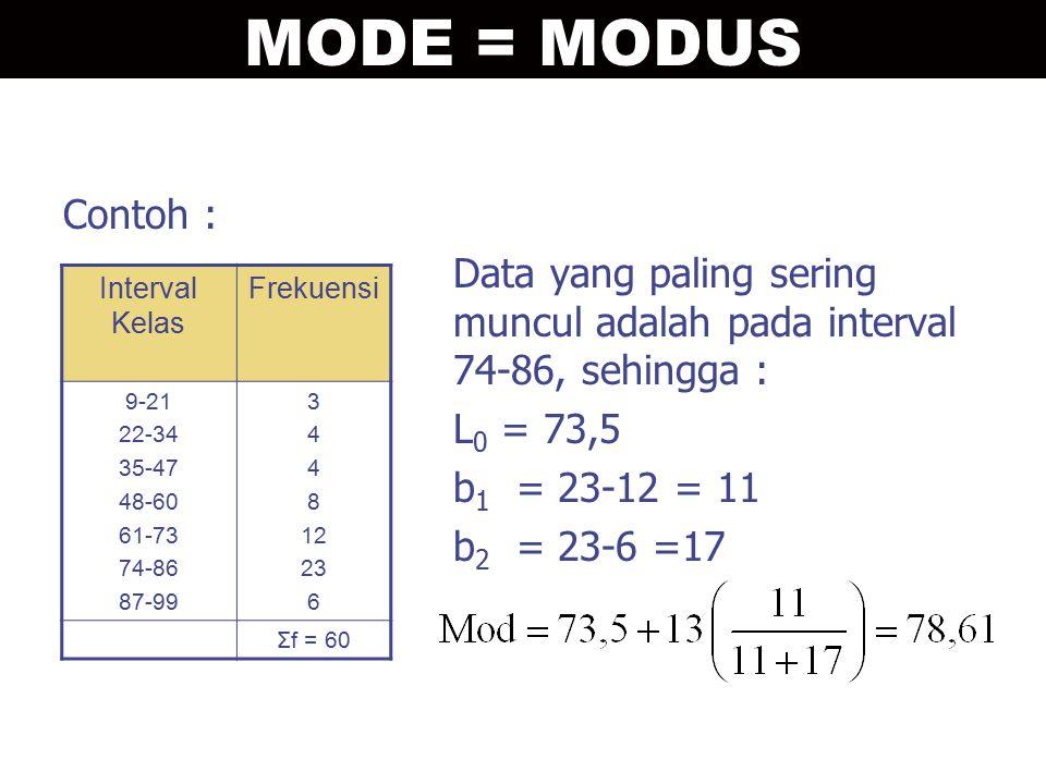 MODE = MODUS Contoh : Data yang paling sering muncul adalah pada interval 74-86, sehingga : L0 = 73,5.
