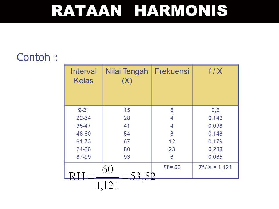 RATAAN HARMONIS Contoh : Interval Kelas Nilai Tengah (X) Frekuensi