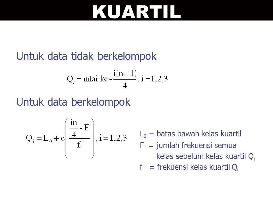 KUARTIL Untuk data tidak berkelompok Untuk data berkelompok