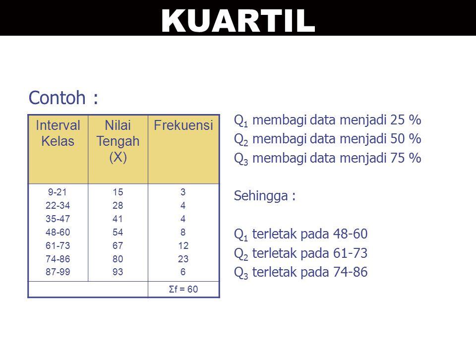 KUARTIL Contoh : Q1 membagi data menjadi 25 %