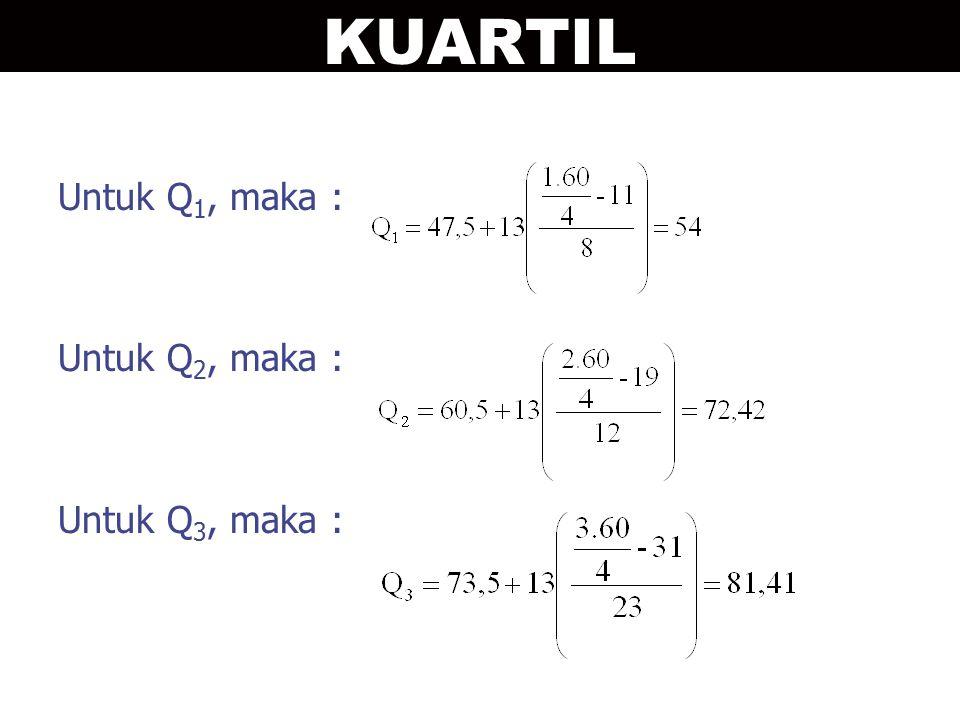 KUARTIL Untuk Q1, maka : Untuk Q2, maka : Untuk Q3, maka :
