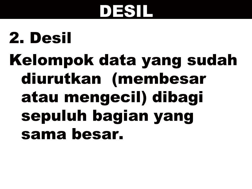DESIL 2. Desil.