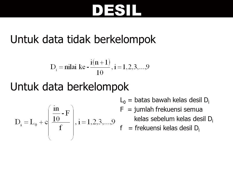 DESIL Untuk data tidak berkelompok Untuk data berkelompok