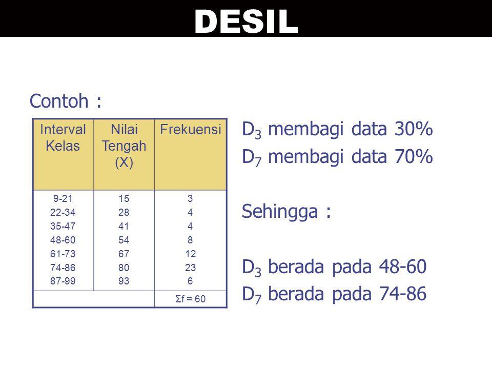 DESIL Contoh : D3 membagi data 30% D7 membagi data 70% Sehingga :