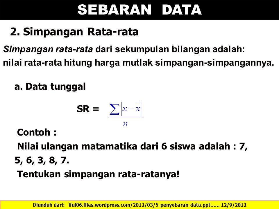 SEBARAN DATA 2. Simpangan Rata-rata