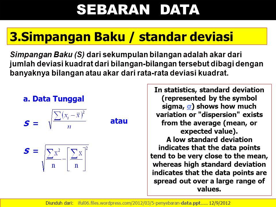 SEBARAN DATA 3.Simpangan Baku / standar deviasi