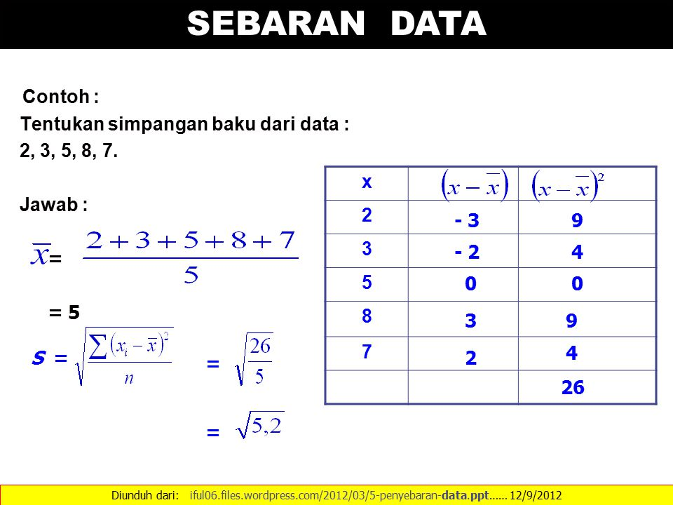 SEBARAN DATA Contoh : Tentukan simpangan baku dari data :