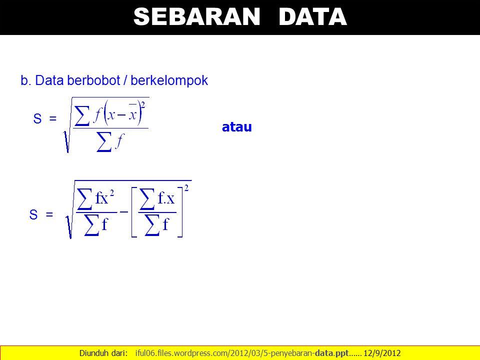 SEBARAN DATA b. Data berbobot / berkelompok S = atau