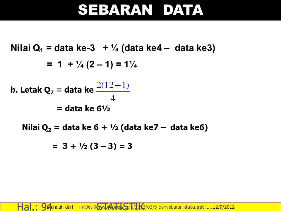 SEBARAN DATA Hal.: 94 STATISTIK
