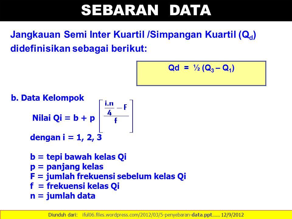 SEBARAN DATA Jangkauan Semi Inter Kuartil /Simpangan Kuartil (Qd)