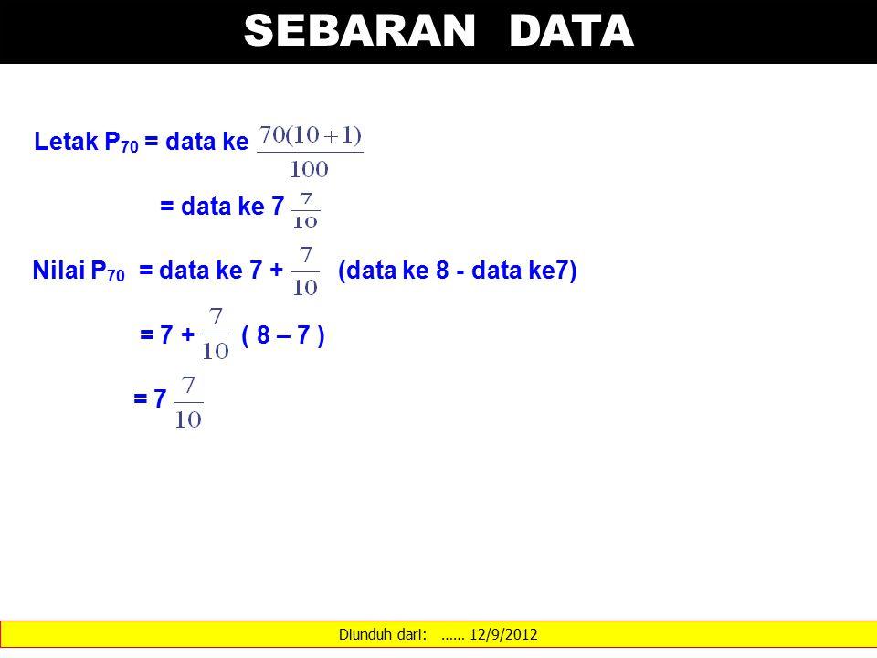 SEBARAN DATA Letak P70 = data ke = data ke 7