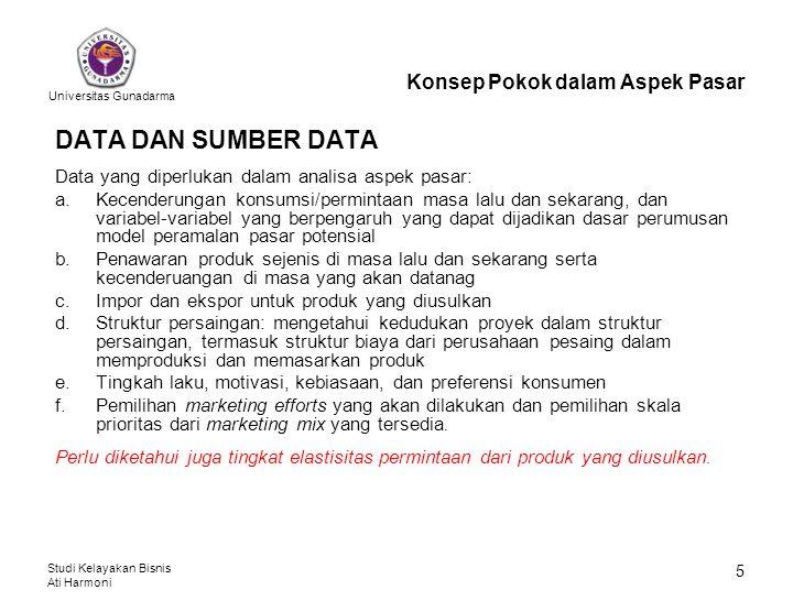 DATA DAN SUMBER DATA Konsep Pokok dalam Aspek Pasar