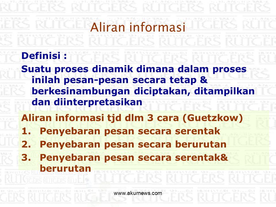 Aliran informasi Definisi :