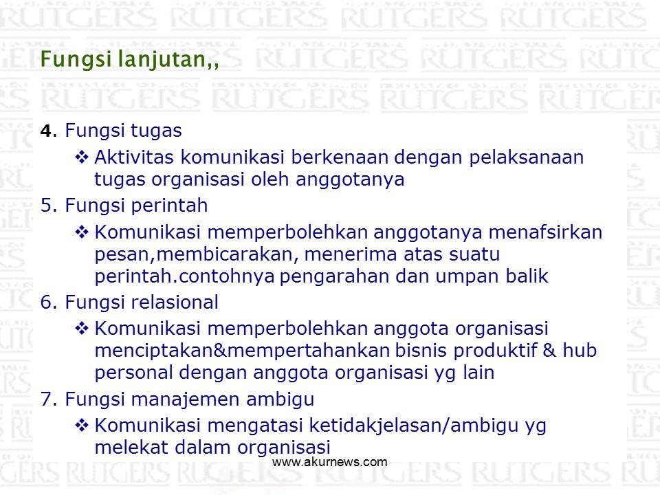 Fungsi lanjutan,, 4. Fungsi tugas. Aktivitas komunikasi berkenaan dengan pelaksanaan tugas organisasi oleh anggotanya.