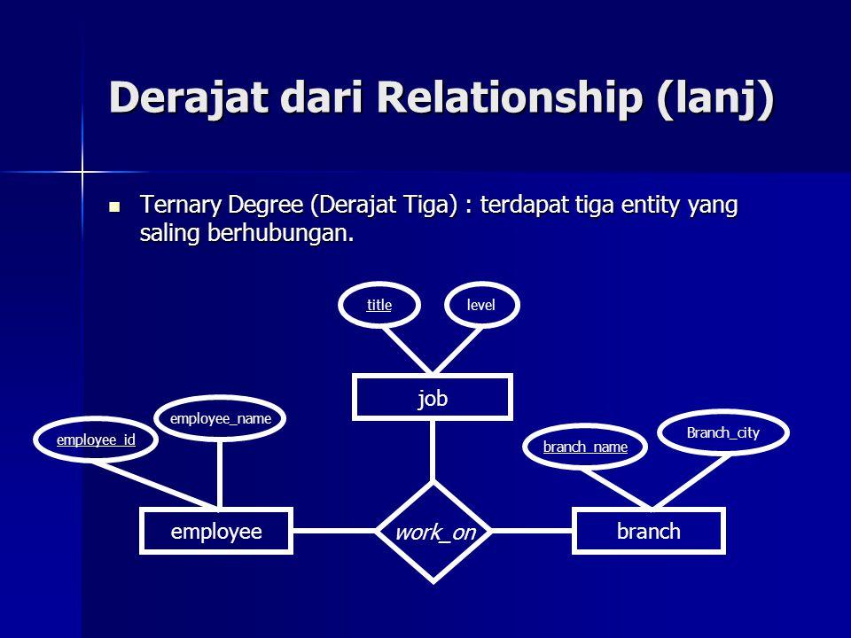 Derajat dari Relationship (lanj)