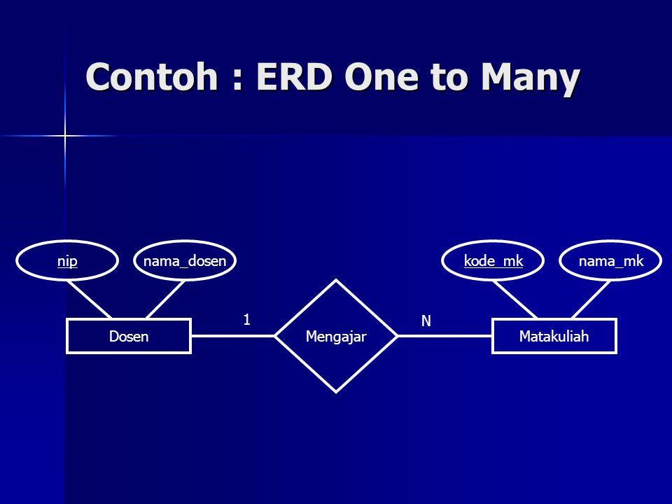 Contoh : ERD One to Many Dosen Matakuliah Mengajar nip nama_dosen