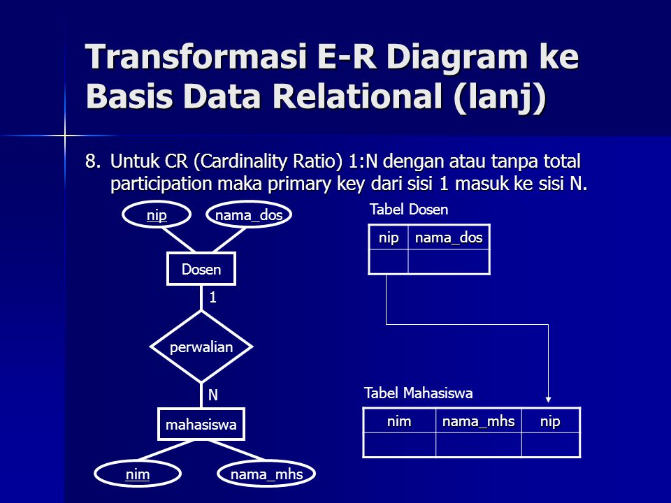 Transformasi E-R Diagram ke Basis Data Relational (lanj)