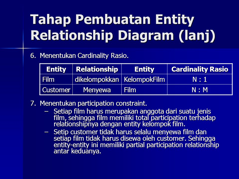 Tahap Pembuatan Entity Relationship Diagram (lanj)