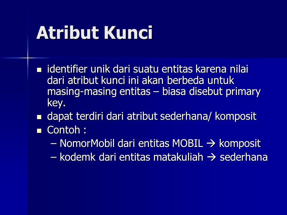 Atribut Kunci