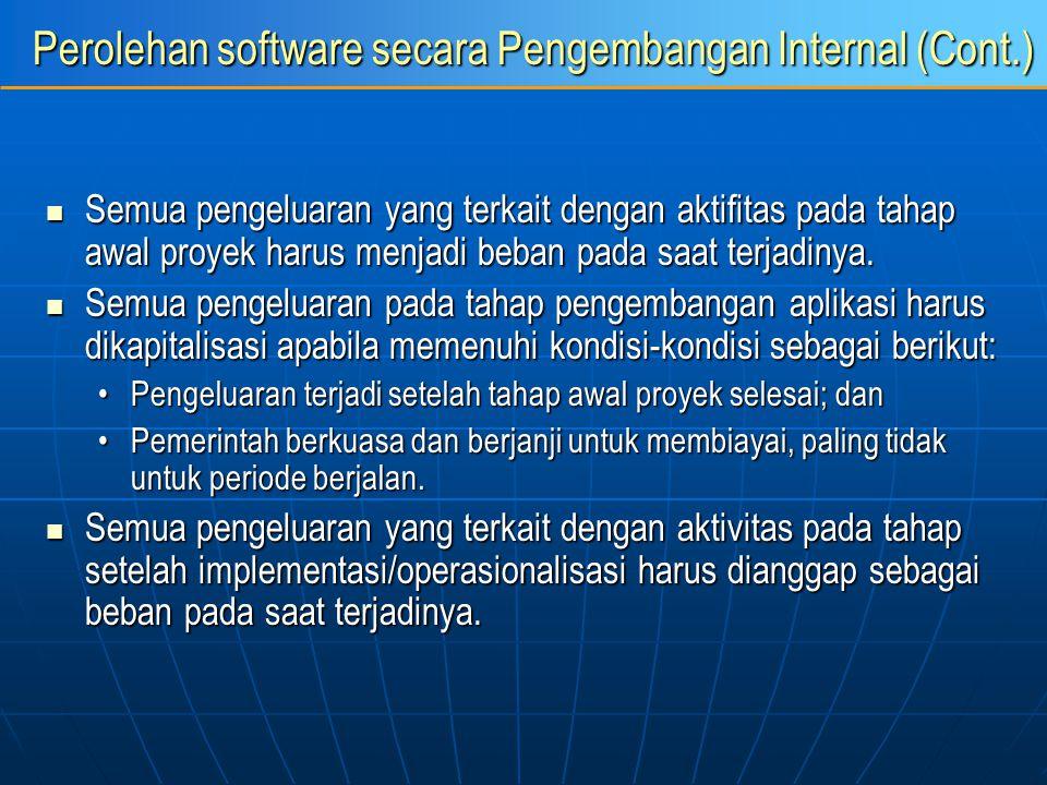 Perolehan software secara Pengembangan Internal (Cont.)
