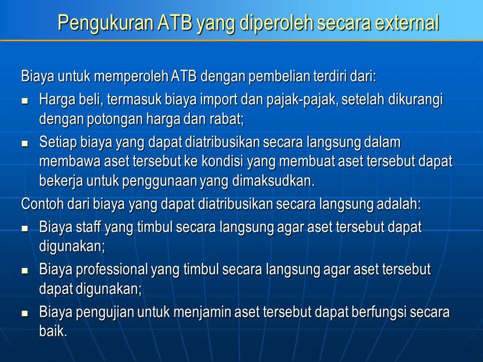 Pengukuran ATB yang diperoleh secara external