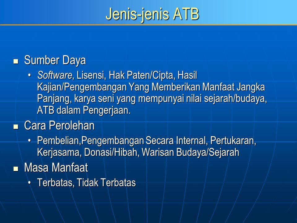 Jenis-jenis ATB Sumber Daya Cara Perolehan Masa Manfaat