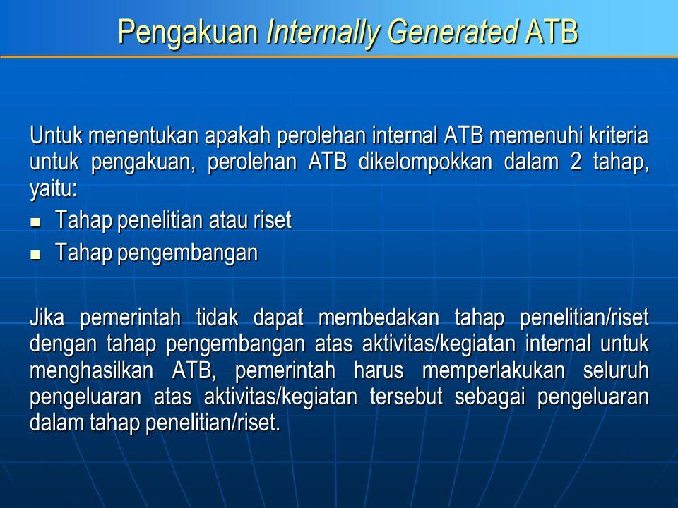 Pengakuan Internally Generated ATB