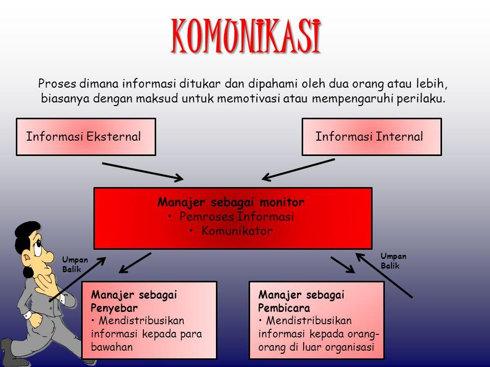 Manajer sebagai monitor • Pemroses Informasi • Komunikator