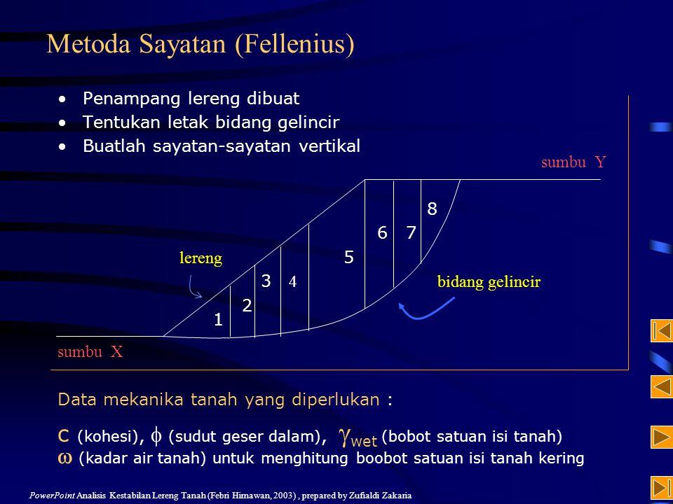 Metoda Sayatan (Fellenius)