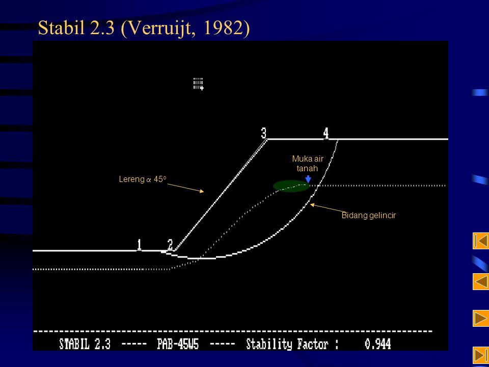 Stabil 2.3 (Verruijt, 1982) Muka air tanah Lereng a 45o