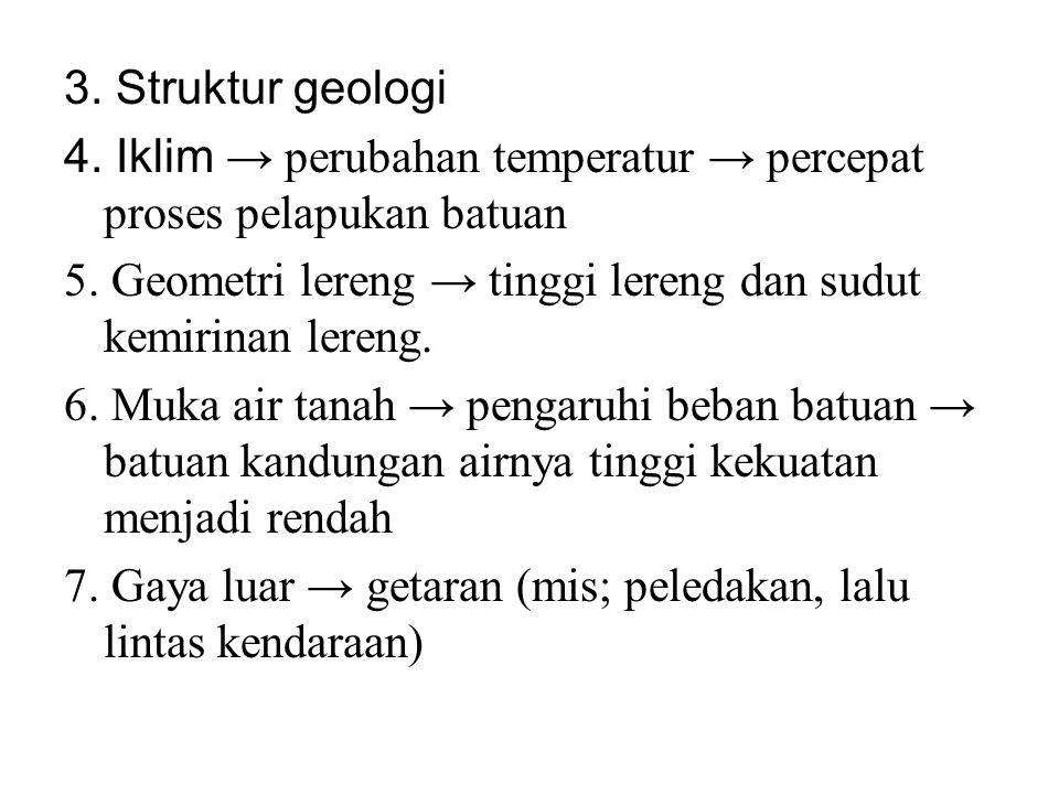 3. Struktur geologi 4. Iklim → perubahan temperatur → percepat proses pelapukan batuan.