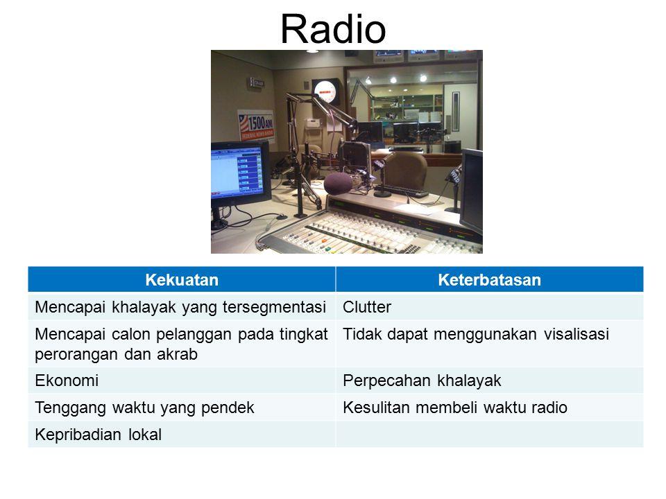Radio Kekuatan Keterbatasan Mencapai khalayak yang tersegmentasi