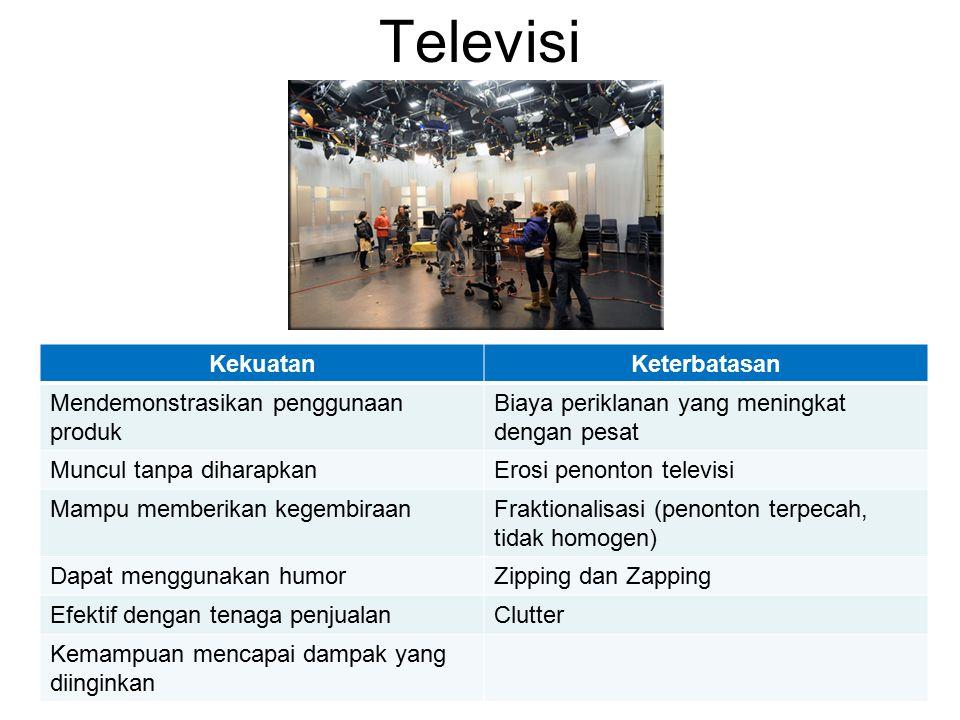 Televisi Kekuatan Keterbatasan Mendemonstrasikan penggunaan produk