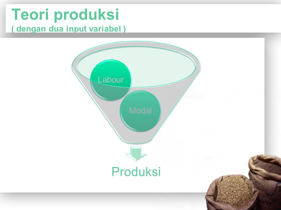 Teori produksi ( dengan dua input variabel )