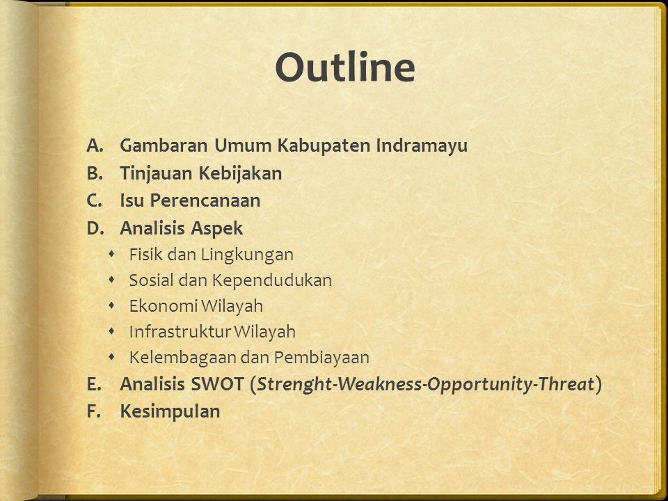Outline Gambaran Umum Kabupaten Indramayu Tinjauan Kebijakan