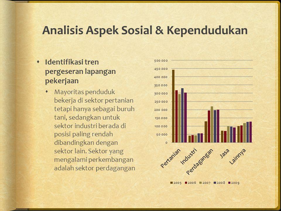Analisis Aspek Sosial & Kependudukan