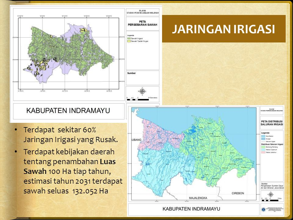 JARINGAN IRIGASI Terdapat sekitar 60% Jaringan Irigasi yang Rusak.
