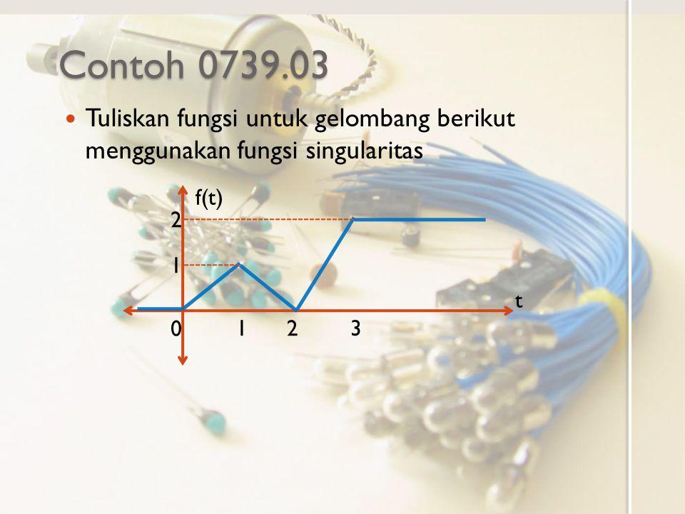 Contoh 0739.03 Tuliskan fungsi untuk gelombang berikut menggunakan fungsi singularitas. f(t) t. 1.