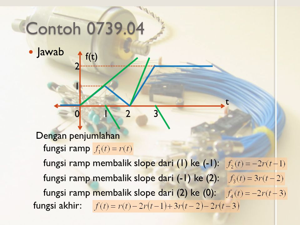 Contoh 0739.04 Jawab f(t) t 1 2 3 Dengan penjumlahan fungsi ramp