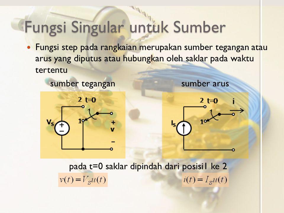 Fungsi Singular untuk Sumber