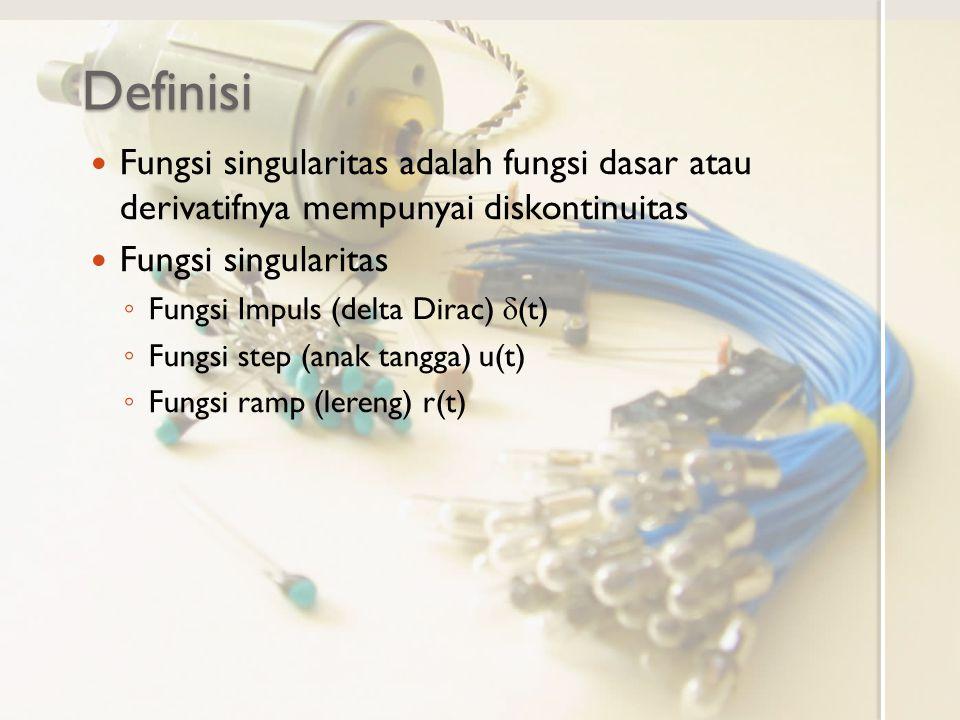Definisi Fungsi singularitas adalah fungsi dasar atau derivatifnya mempunyai diskontinuitas. Fungsi singularitas.