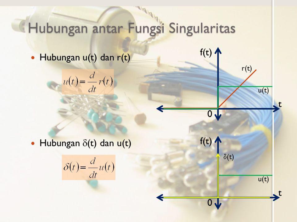 Hubungan antar Fungsi Singularitas