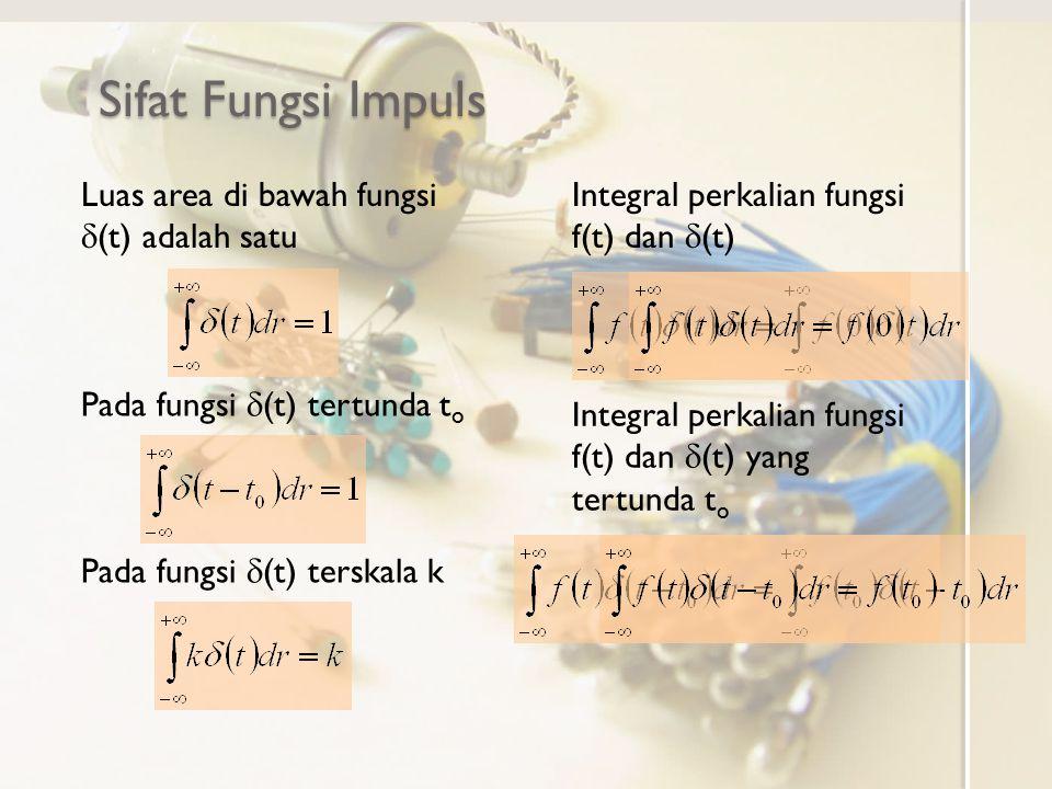 Sifat Fungsi Impuls Luas area di bawah fungsi d(t) adalah satu