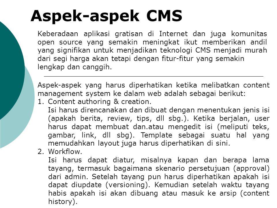 Aspek-aspek CMS