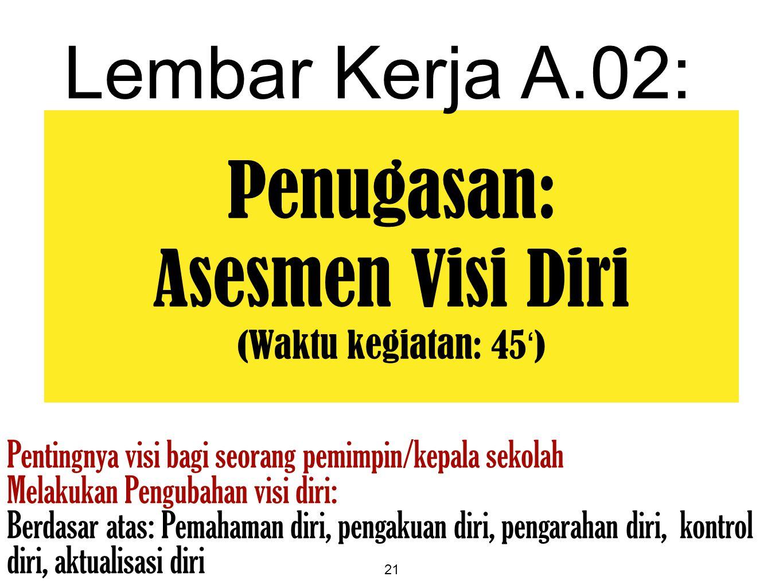 Lembar Kerja A.02: Penugasan: Asesmen Visi Diri (Waktu kegiatan: 45')
